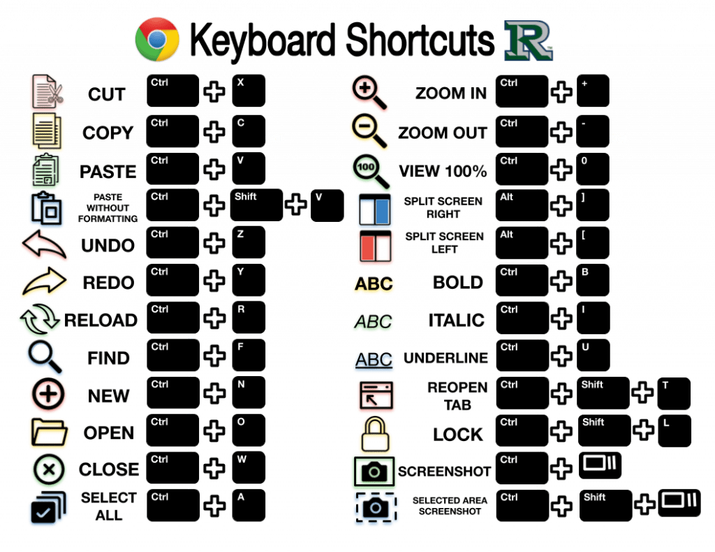 Long list of keyboard shortcuts for use on a Chromebook.